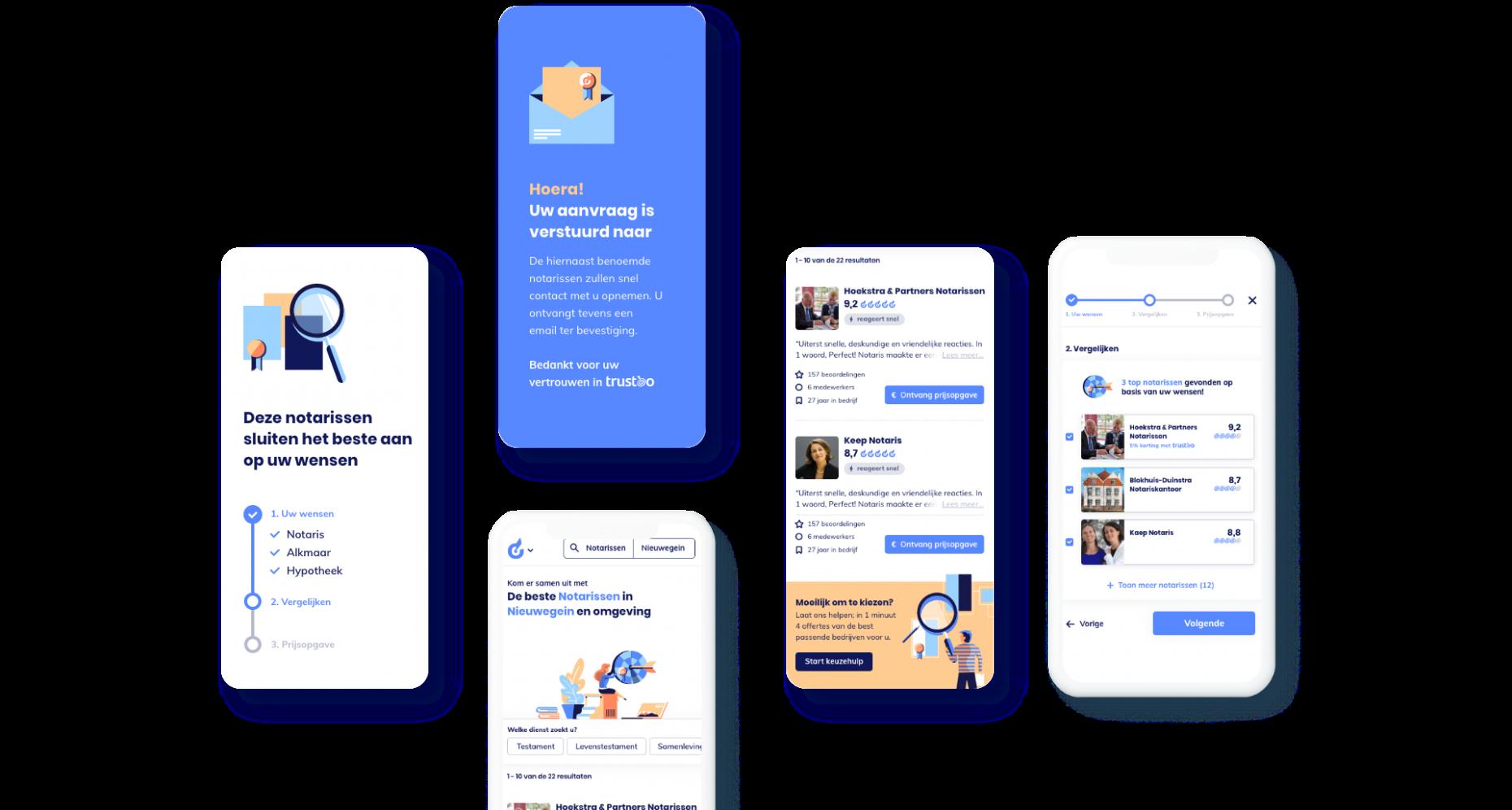 Mobile first ontwerp Trustoo aanmeld wizard